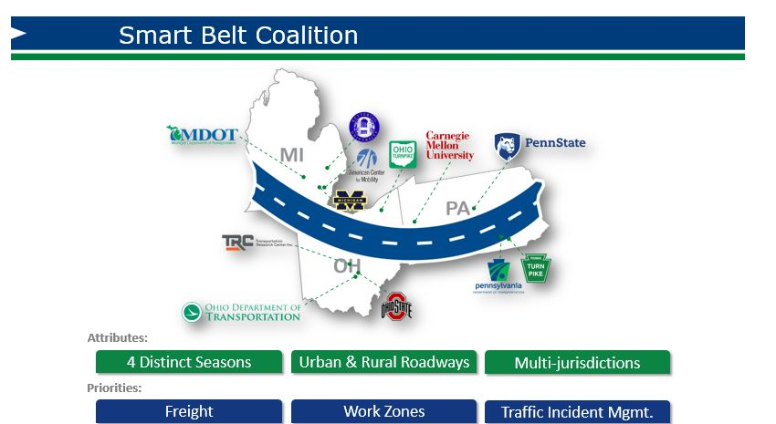 Logo of the Smart Belt Coalition