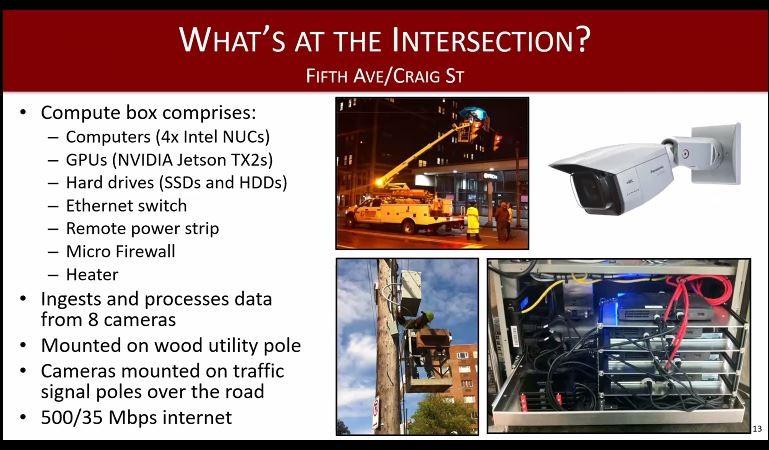 Photo of slide from Narasimhan & Tamburo Presentation