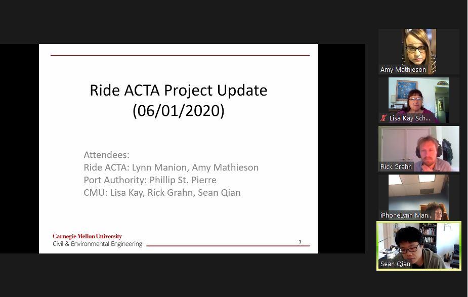 ACTA Screenshot
