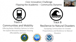 2021 National Mobility Summit - David Corman